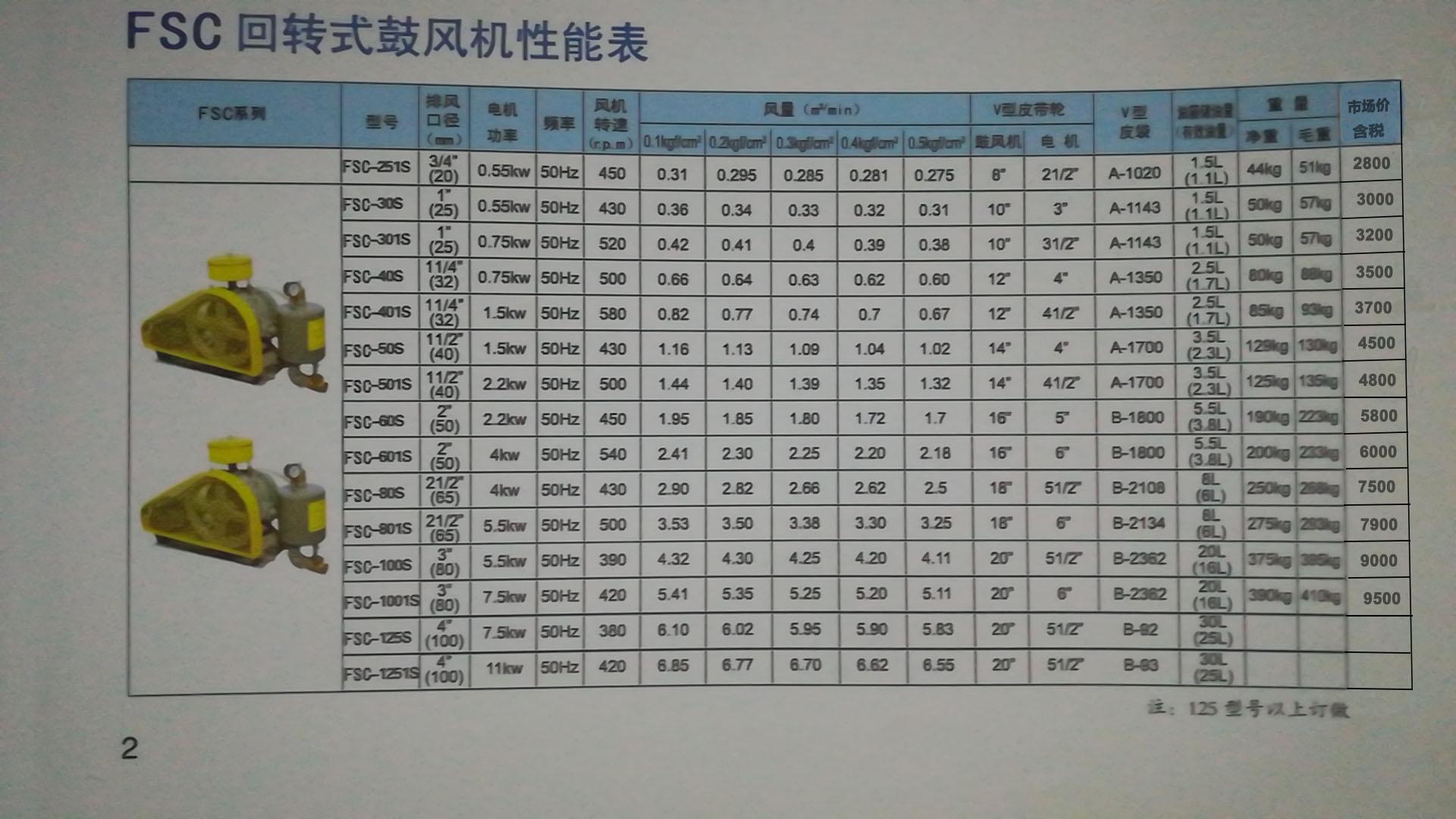 FSC回转式鼓风机性能表.jpg